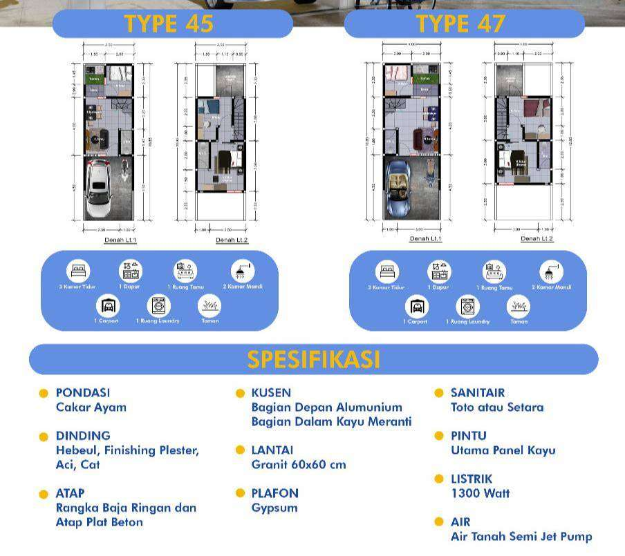 Lantai 1 dan 2